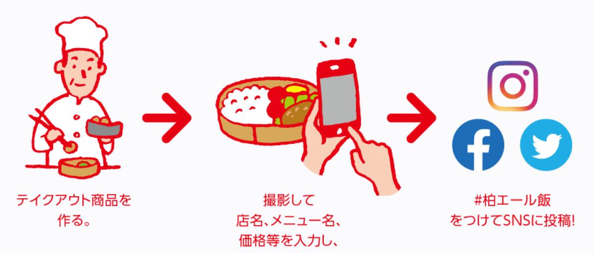 #柏エール飯